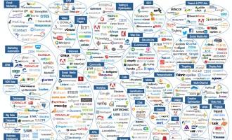 marketing_technology_landscape_2012