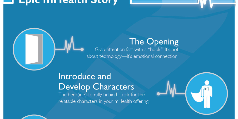 Permalink to FREE Resources: Tap the Power of Storytelling in mHealth Marketing