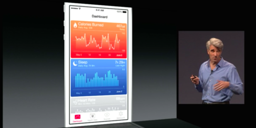 Permalink to Apple's Healthkit: The Obvious Need to Merge Marketing with mHealth Apps